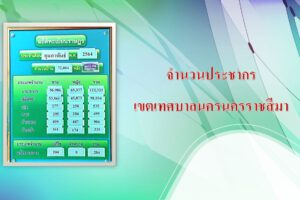 10 มี.ค.64 สถิติข้อมูลประชากรเดือน กุมภาพันธ์ 2564