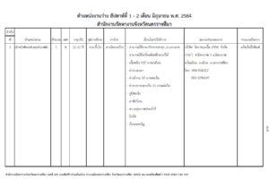 11 มิ.ย. 64 ตำแหน่งงานว่าง ประจำเดือน มิถุนายน 64