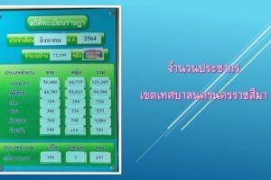 9 ก.ย.64 ข้อมูลประชากรเดือน สิงหาคม 2564