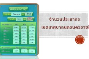 12 ต.ค.64 ข้อมูลประชากรเดือนกันยายน 2564